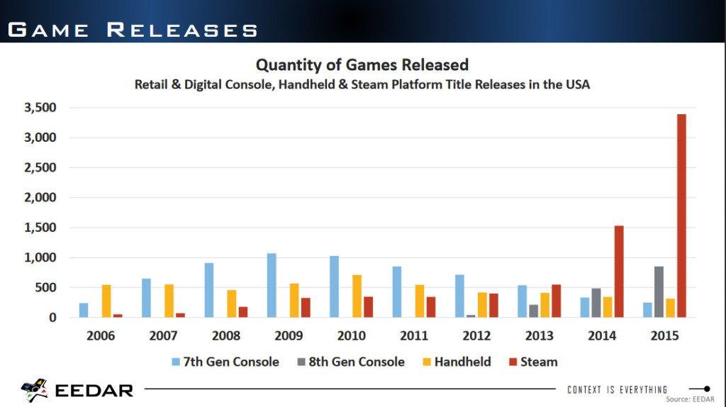 Steam-EEDAR-release-2015