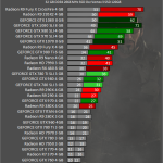 Deus Ex Mankind Divided test fps 02