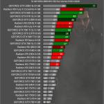 Deus Ex Mankind Divided test fps 03