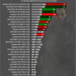 Deus Ex Mankind Divided test fps 04