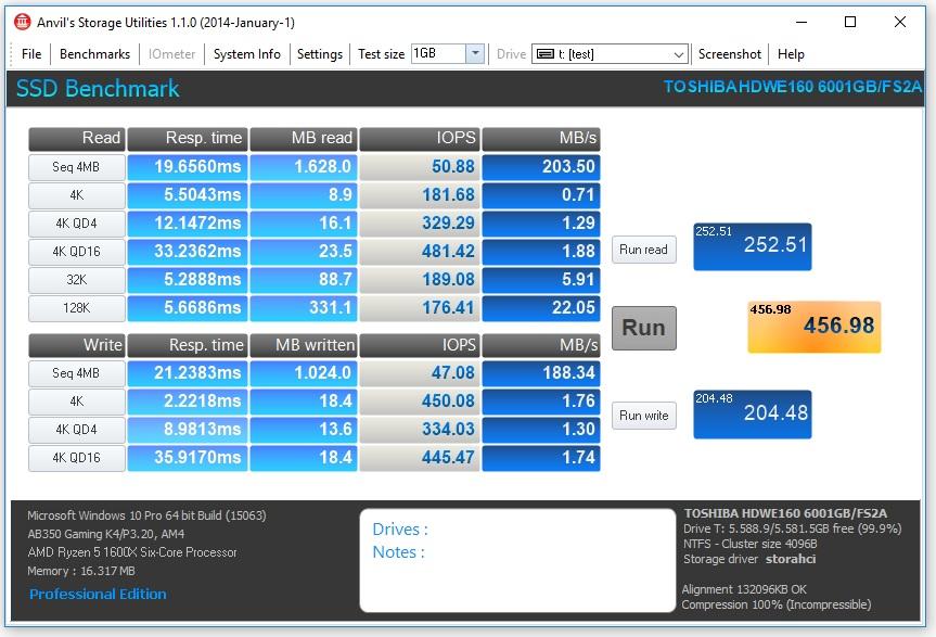 Toshiba X300 6TB immagine anvils-storage-benchmark