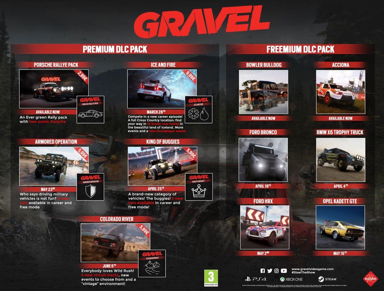 Gravel: presentato il piano digitale, svelato il DLC Ice and Fire