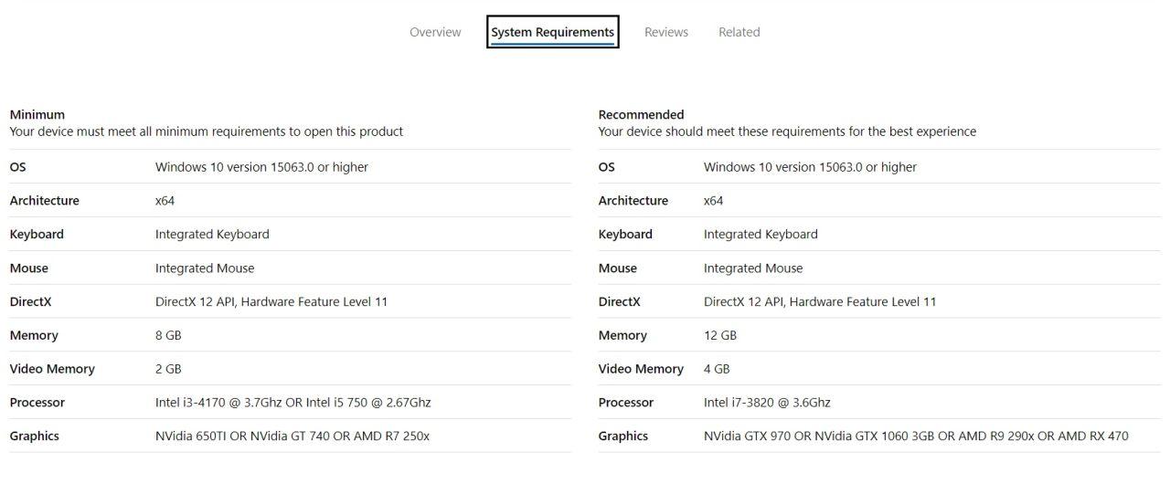 Forza Horizon 4: svelati i requisiti di sistema della versione PC