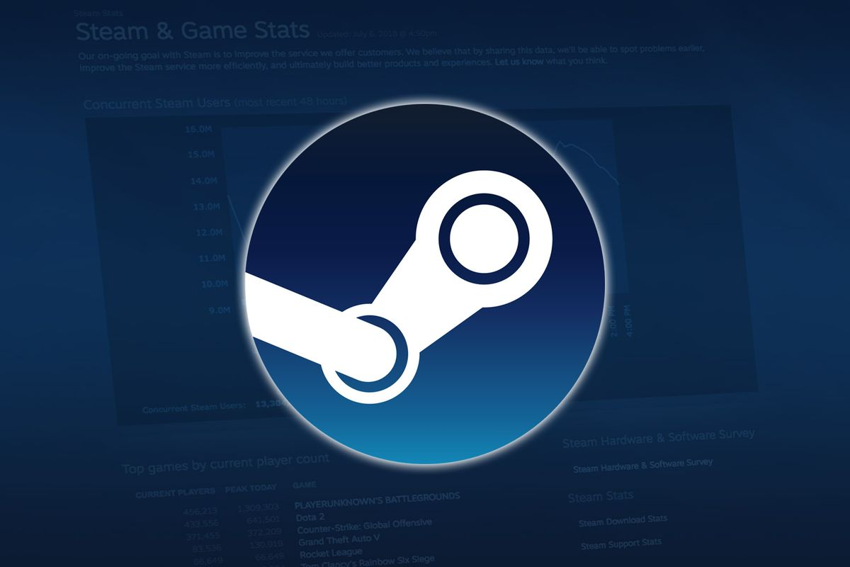 Steam saldi autunnali 2019