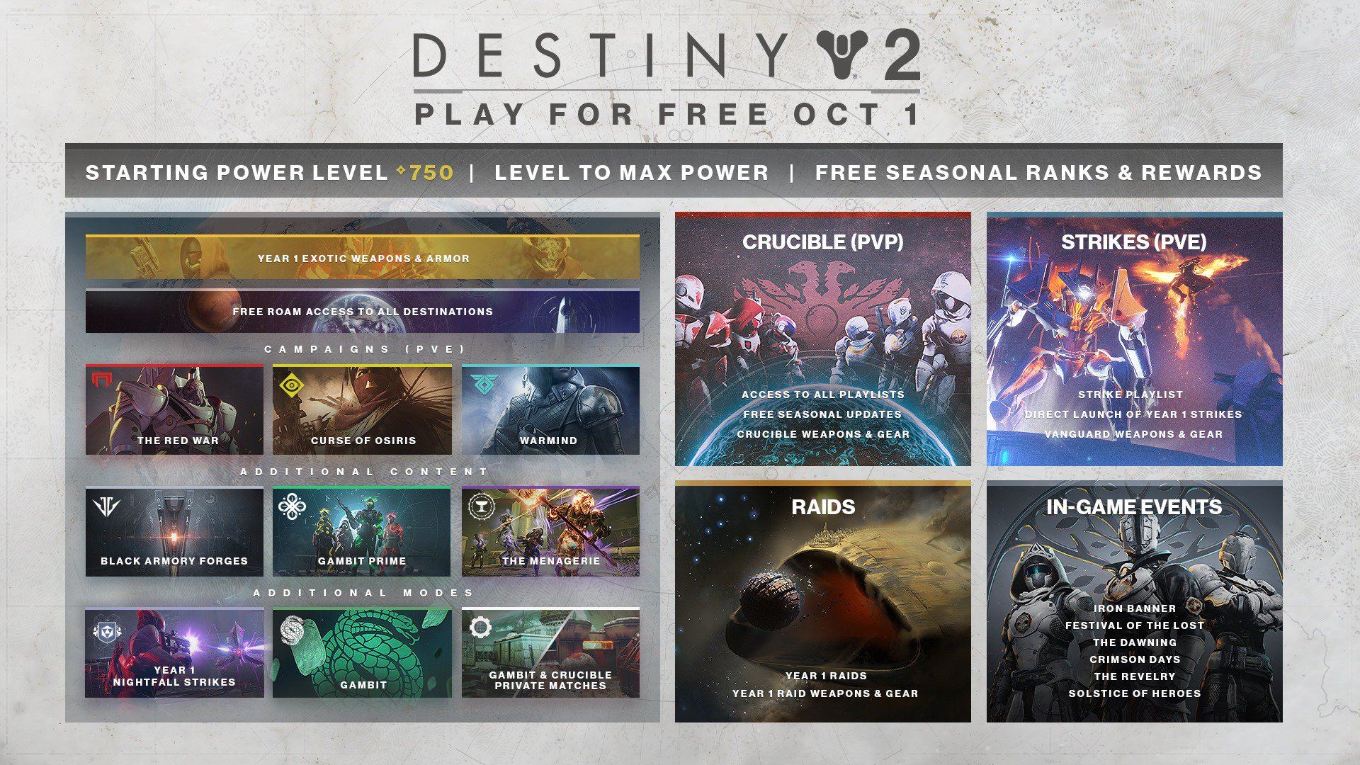 Destiny 2 Ombre dal Profondo Destiny 2 Nuova Luce Destiny 2 gratis
