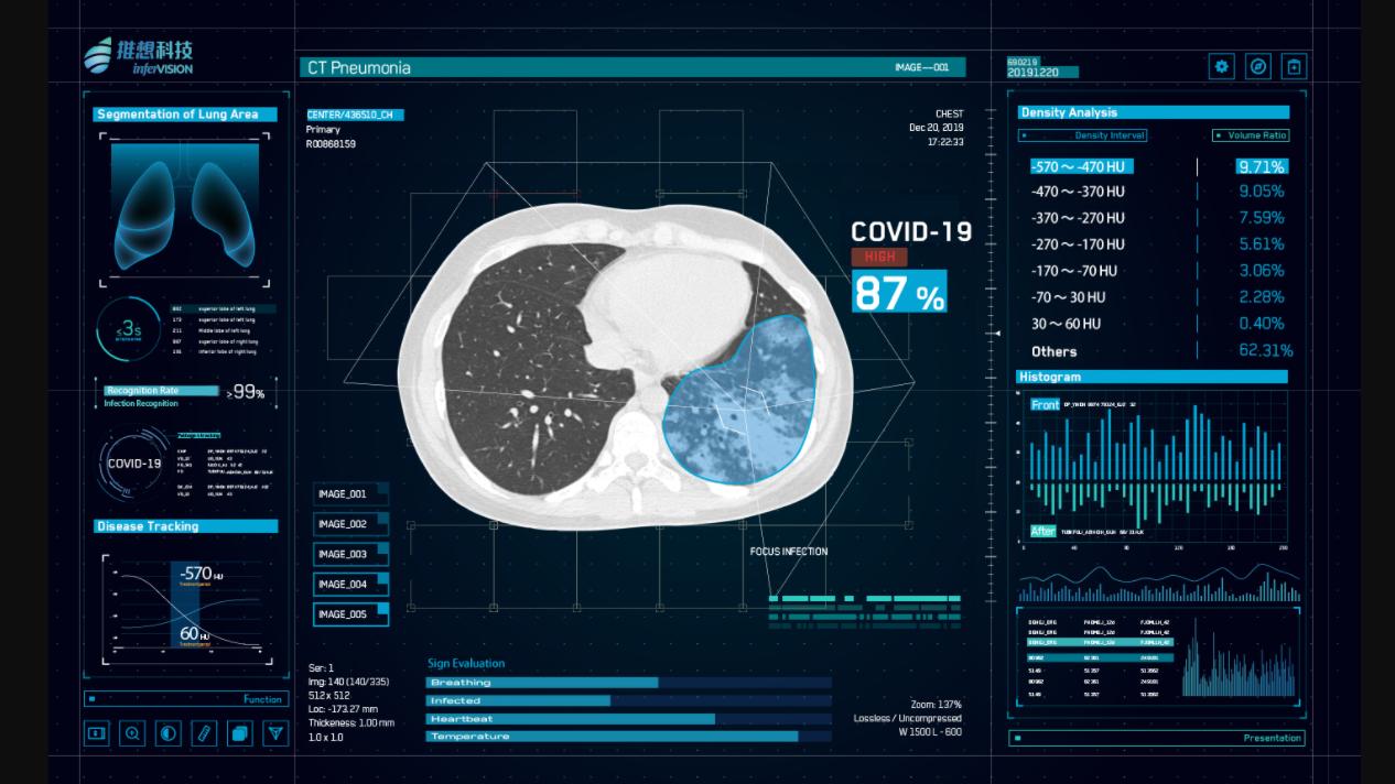 coronavirus ia coronavirus intelligenze artificiali coronavirus videogioco coronavirus videogiocatori