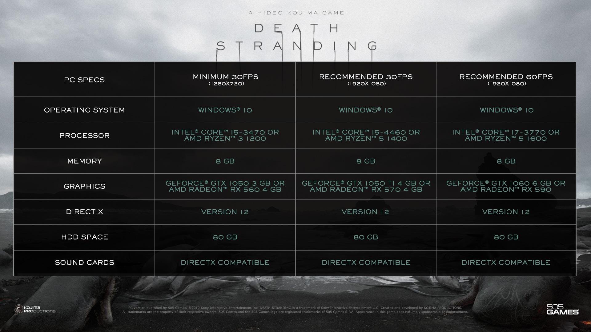 Death Stranding requisiti