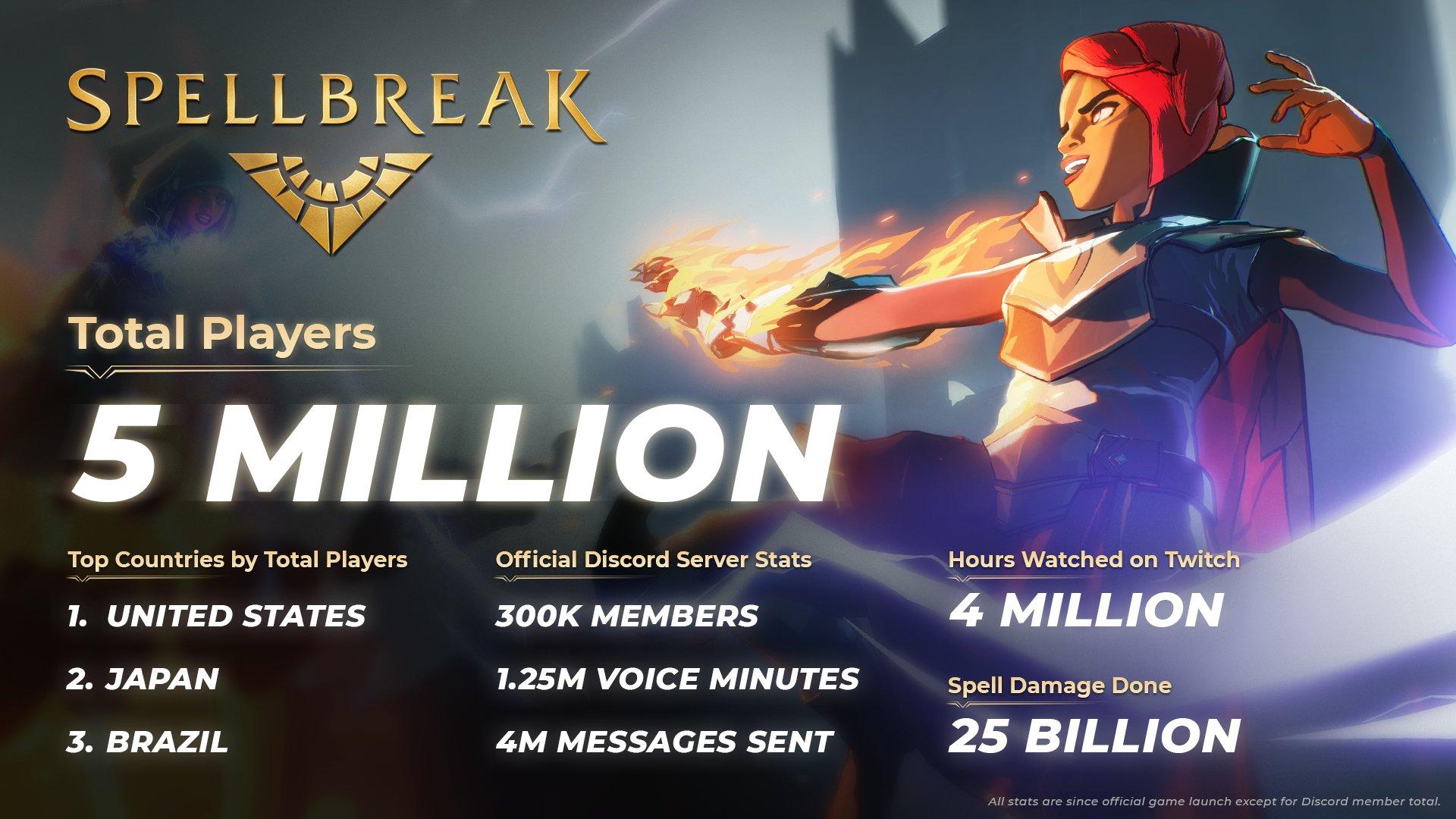 spellbreak giocatori